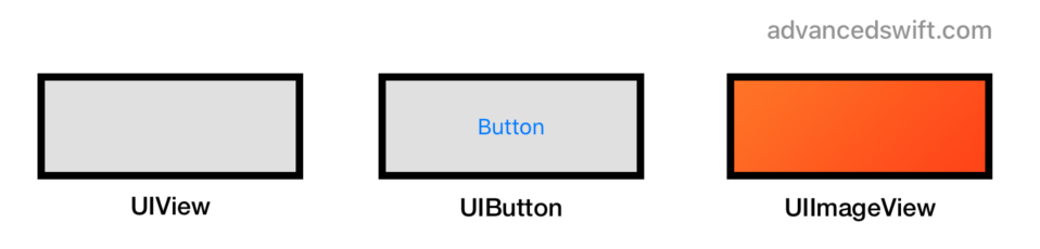 UIView, UIButton, and UIImageView with a Border